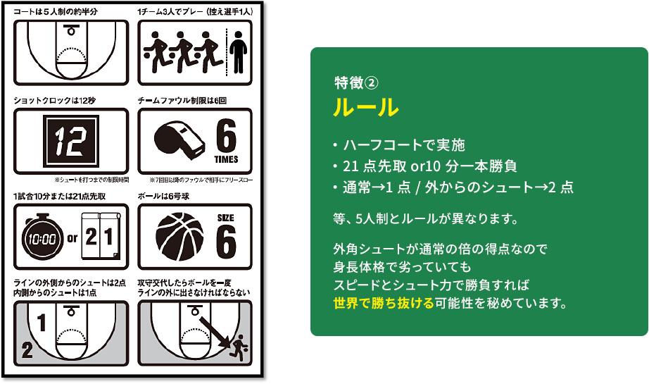 3×3の特徴2 ルール