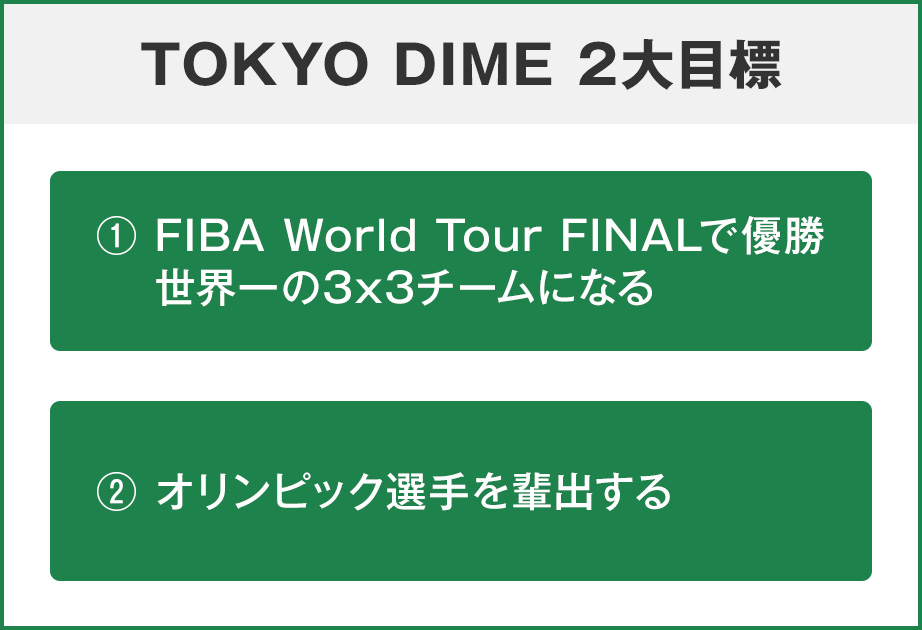 TOKYO DIME 2大目標